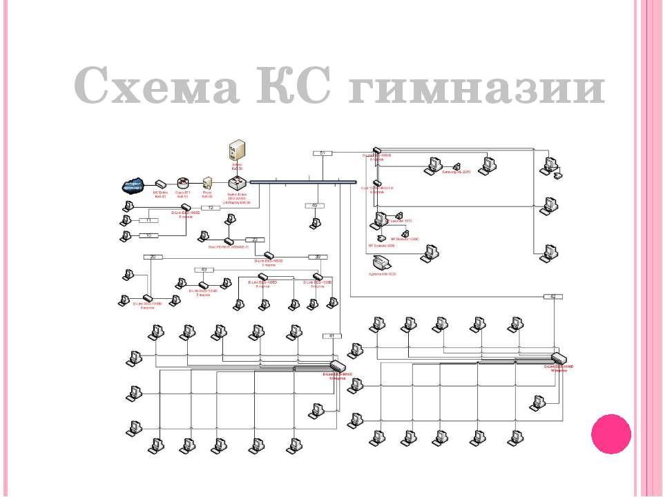 Схема КС гимназии