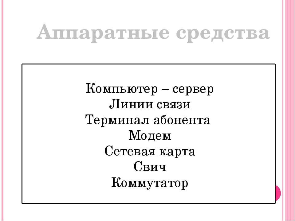 Аппаратные средства Компьютер – сервер Линии связи Терминал абонента Модем Се...