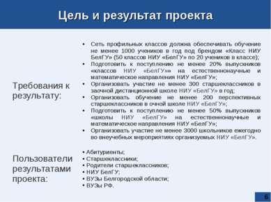 * Цель и результат проекта Требования к результату: Сеть профильных классов д...