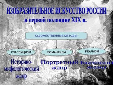 ХУДОЖЕСТВЕННЫЕ МЕТОДЫ КЛАССИЦИЗМ РОМАНТИЗМ РЕАЛИЗМ