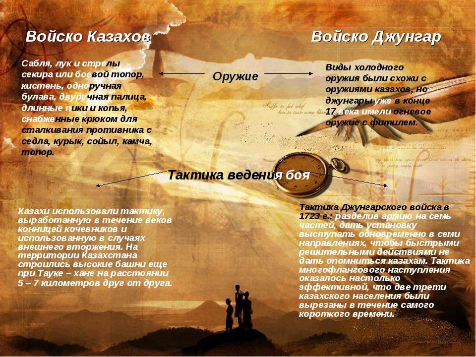 Войско Казахов Войско Джунгар Сабля, лук и стрелы секира или боевой топор, ки...