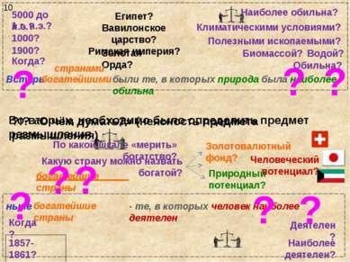 Встарь 5000 до н.э.? Египет? Вавилонское царство? Римская империя? Золотая Ор...
