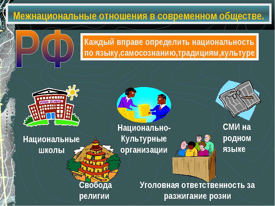 Межнациональные отношения в современном обществе. Каждый вправе определить на...