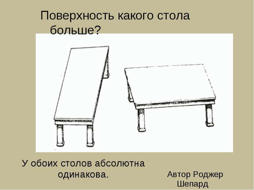 У обоих столов абсолютна одинакова. Автор Роджер Шепард Поверхность какого ст...