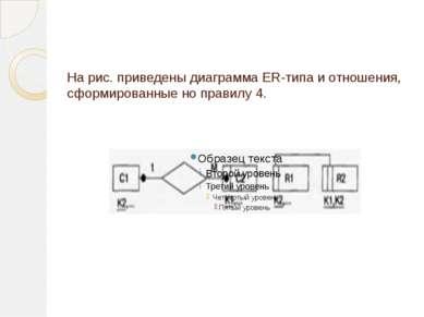 На рис. приведены диаграмма ER-типа и отношения, сформированные но правилу 4.