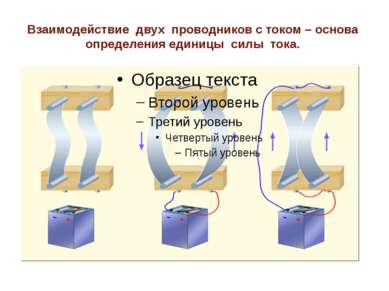 Взаимодействие двух проводников с током – основа определения единицы силы тока.