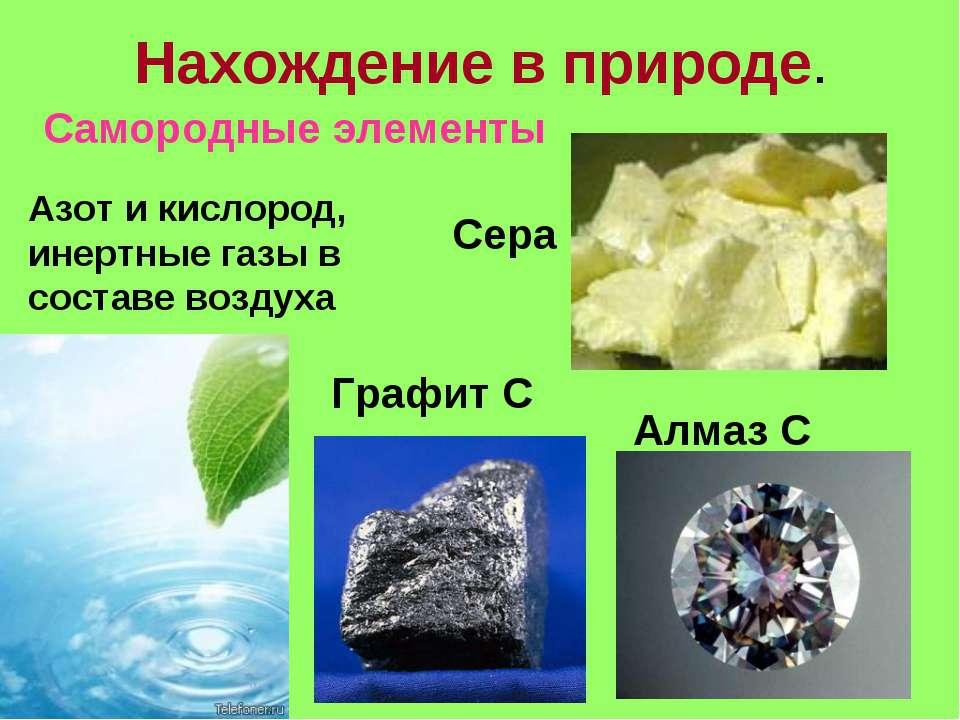 Нахождение в природе. Самородные элементы Сера Графит С Алмаз С Азот и кислор...