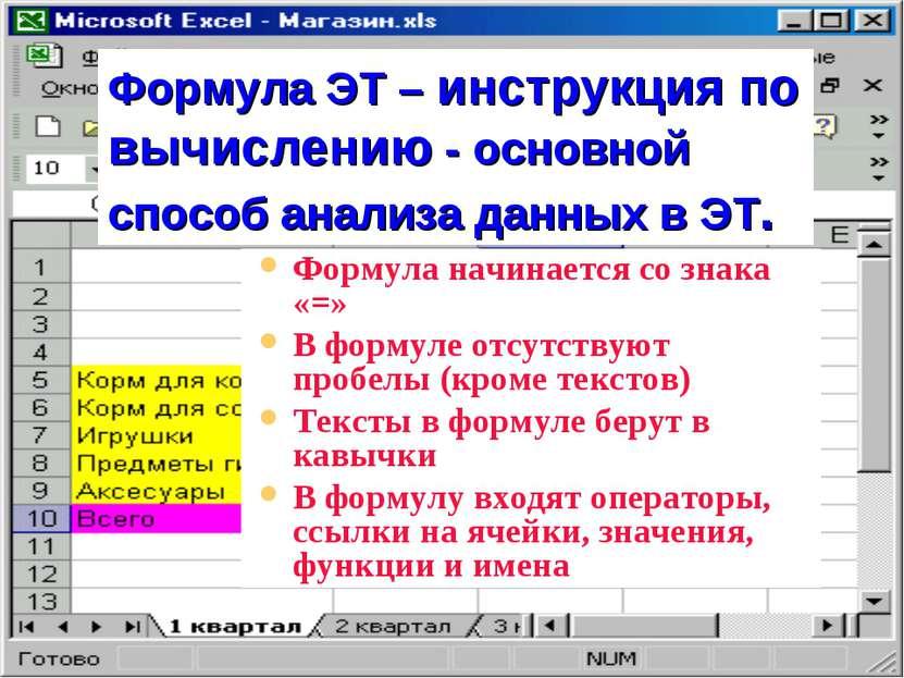 Формула ЭТ – инструкция по вычислению - основной способ анализа данных в ЭТ. ...