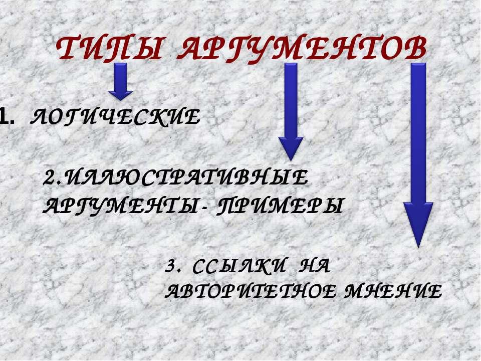 ТИПЫ АРГУМЕНТОВ 1. ЛОГИЧЕСКИЕ ИЛЛЮСТРАТИВНЫЕ АРГУМЕНТЫ- ПРИМЕРЫ ССЫЛКИ НА АВТ...