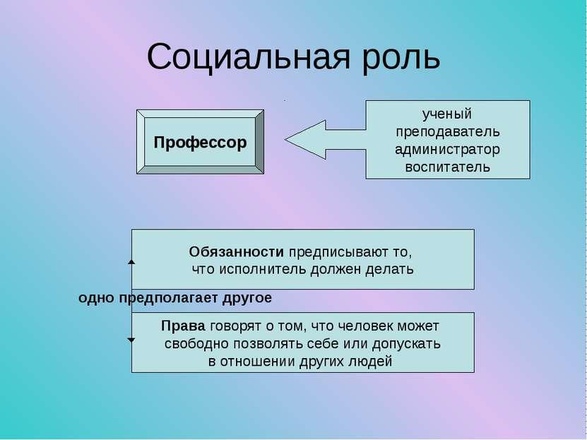 Социальная роль Профессор ученый преподаватель администратор воспитатель Обяз...