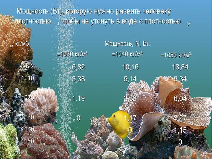 Мощность (Вт), которую нужно развить человеку плотностью ρ, чтобы не утонуть ...