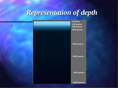 Representation of depth