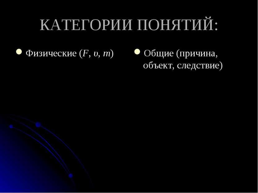 КАТЕГОРИИ ПОНЯТИЙ: Физические (F, υ, m) Общие (причина, объект, следствие)