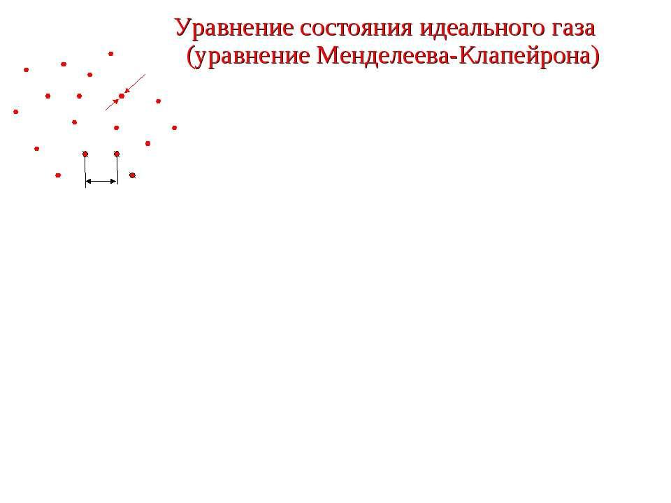 Уравнение состояния идеального газа (уравнение Менделеева-Клапейрона)