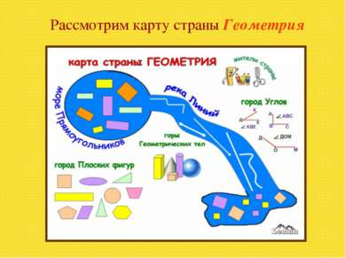 Рассмотрим карту страны Геометрия