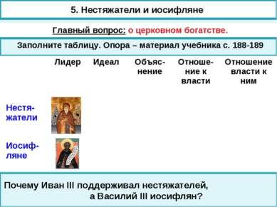 Главный вопрос: о церковном богатстве. 5. Нестяжатели и иосифляне Заполните т...