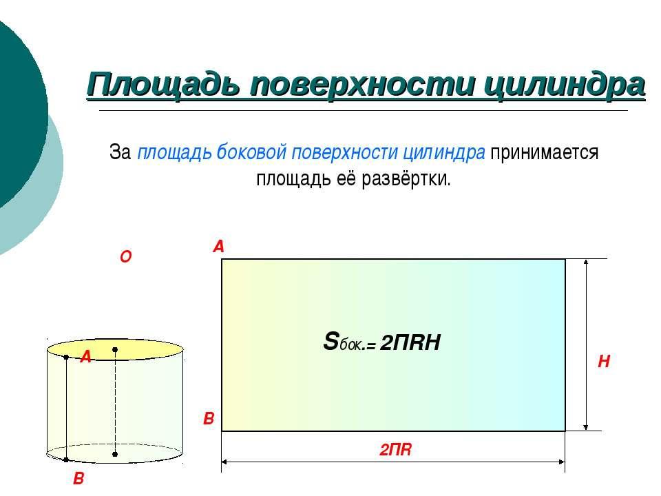 Площадь поверхности цилиндра H 2ПR A B За площадь боковой поверхности цилиндр...