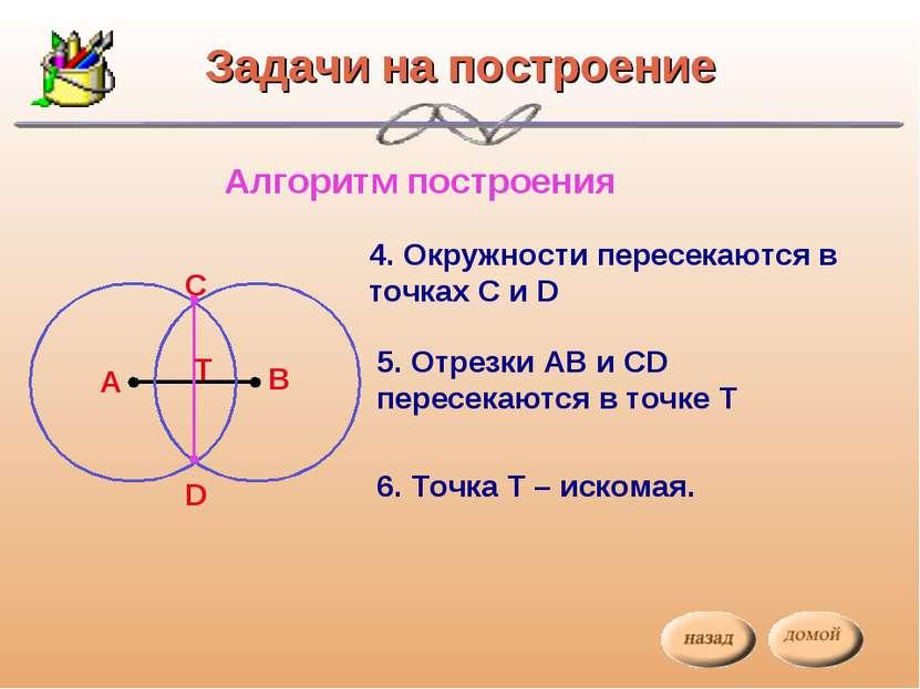 Задачи на построение Алгоритм построения 4. Окружности пересекаются в точках ...