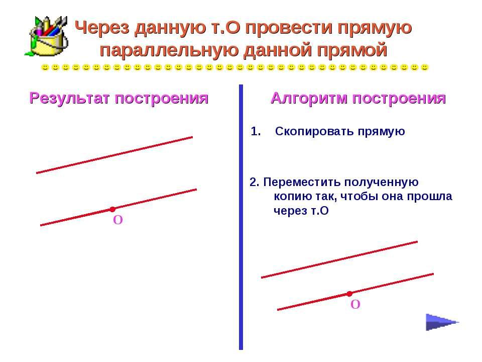 Алгоритм построения Результат построения Через данную т.О провести прямую пар...