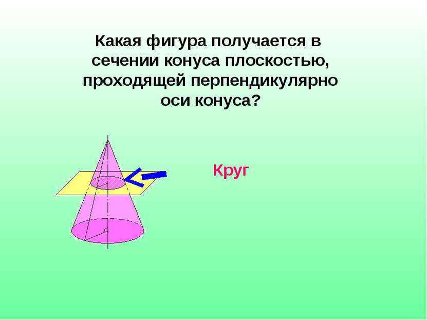 Какая фигура получается в сечении конуса плоскостью, проходящей перпендикуляр...