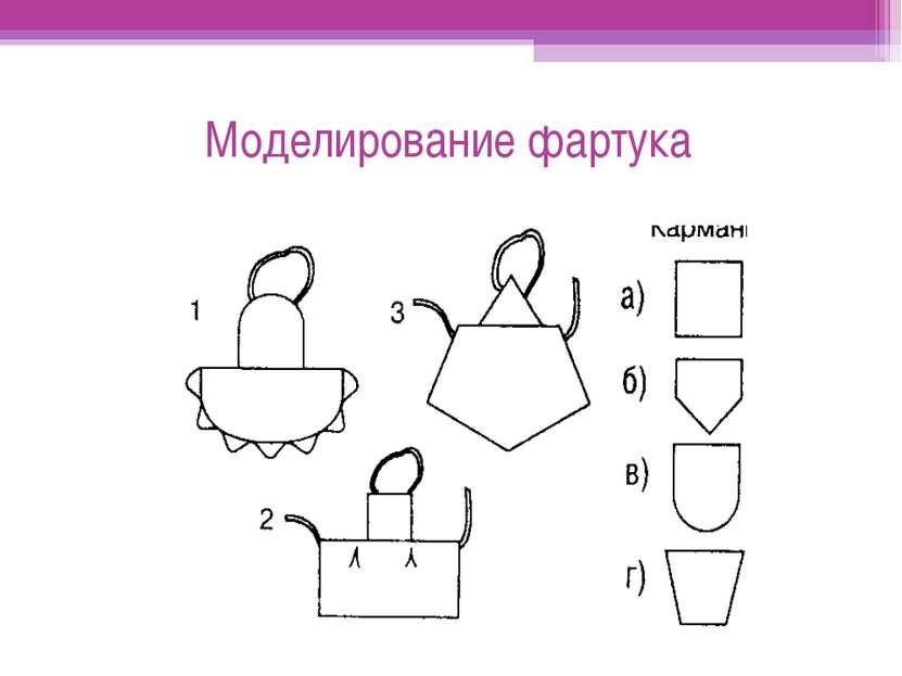 Моделирование фартука