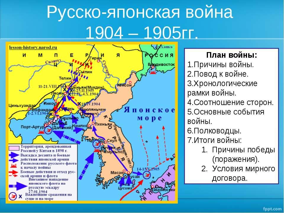 Русско-японская война 1904 – 1905гг. План войны: Причины войны. Повод к войне...