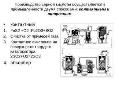 Производство серной кислоты осуществляется в промышленности двумя способами: ...