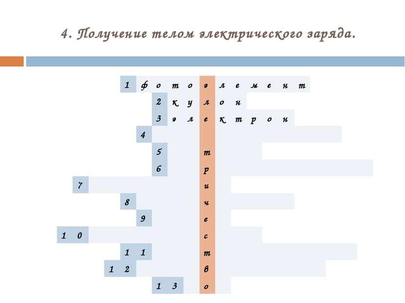 4. Получение телом электрического заряда. 1 ф о т о э л е м е н т 2 к у л о н...