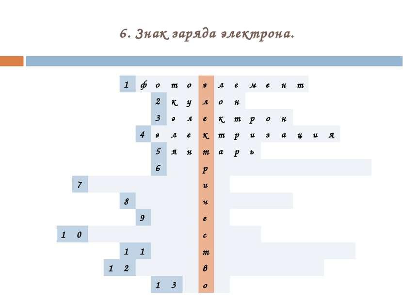 6. Знак заряда электрона. 1 ф о т о э л е м е н т 2 к у л о н 3 э л е к т р о...