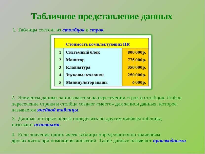 Табличное представление данных 1. Таблицы состоят из столбцов и строк. 2. Эле...