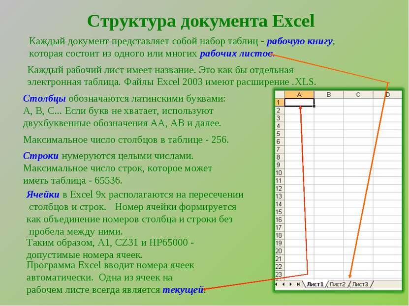 Структура документа Excel Каждый документ представляет собой набор таблиц - р...