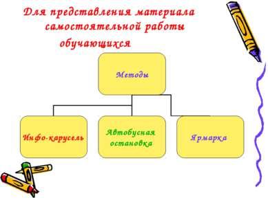 Для представления материала самостоятельной работы обучающихся