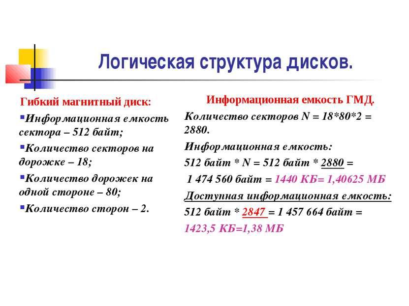 Логическая структура дисков. Гибкий магнитный диск: Информационная емкость се...