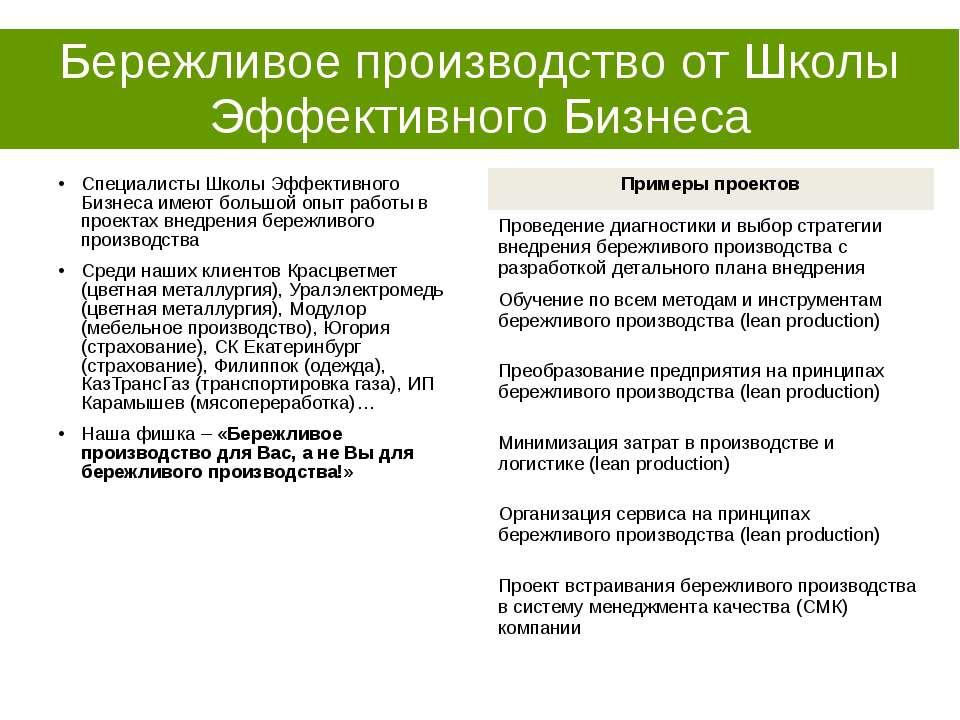 Бережливое производство от Школы Эффективного Бизнеса Специалисты Школы Эффек...