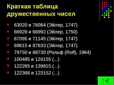 Краткая таблица дружественных чисел 63020 и 76084 (Эйлер, 1747) 66928 и 66992...