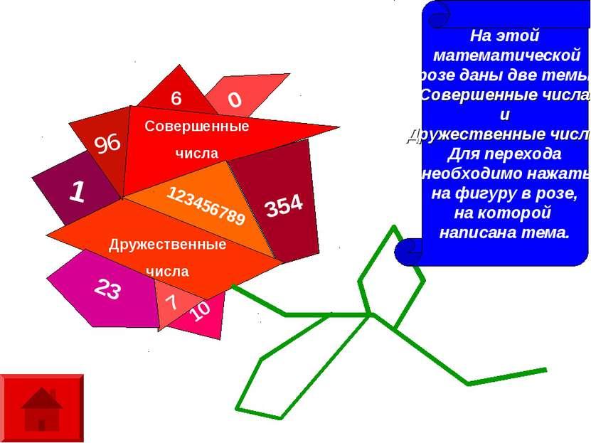 На этой математической розе даны две темы: Совершенные числа и Дружественные ...
