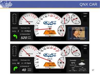 QNX CAR *