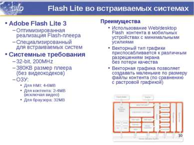 Flash Lite во встраиваемых системах Adobe Flash Lite 3 Оптимизированная реали...