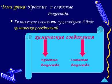Тема урока: Простые и сложные вещества. Химические элементы существуют в виде...