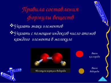 Правила составления формулы веществ Указать знаки элементов Указать с помощью...