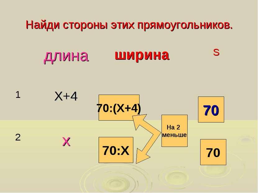 Найди стороны этих прямоугольников. 70 70 70:(Х+4) 70:Х На 2 меньше