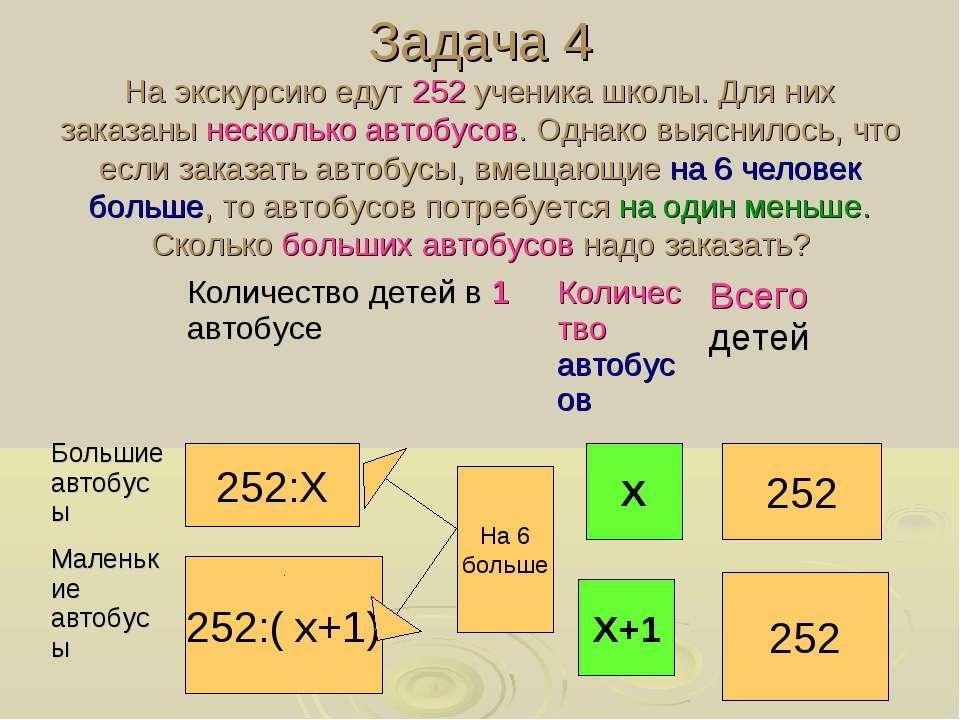 Задача 4 На экскурсию едут 252 ученика школы. Для них заказаны несколько авто...