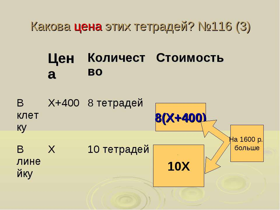 Какова цена этих тетрадей? №116 (3) 8(Х+400) 10Х На 1600 р. больше