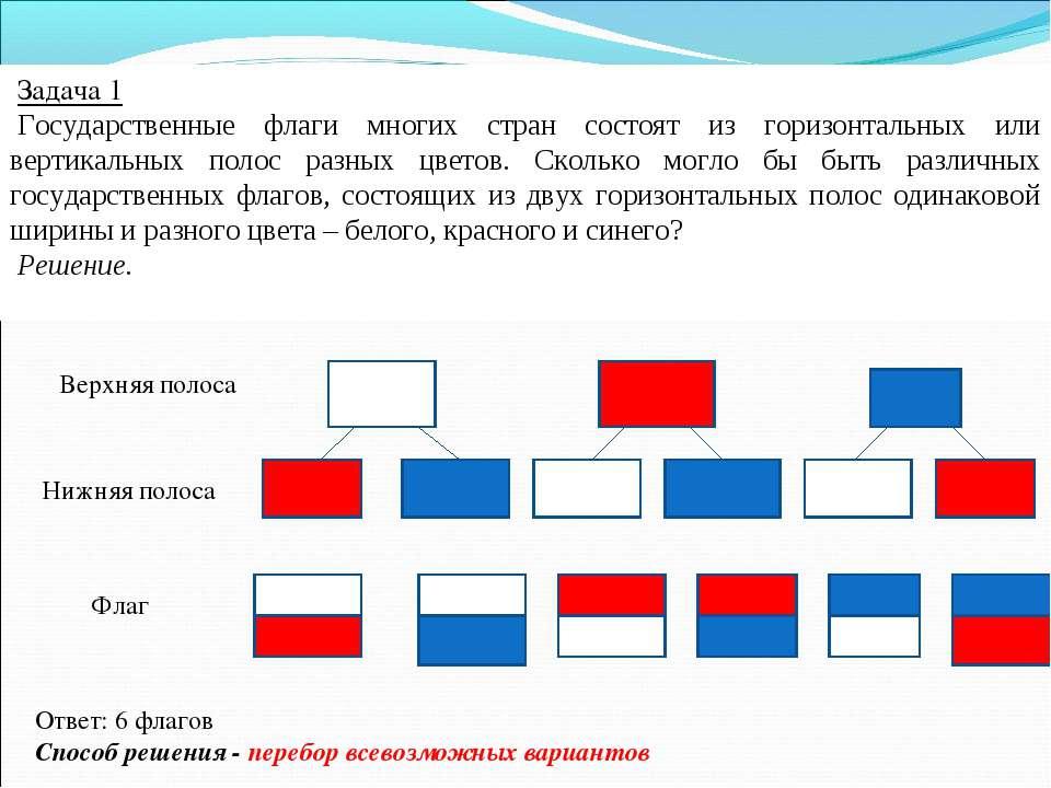 Задача 1 Государственные флаги многих стран состоят из горизонтальных или вер...