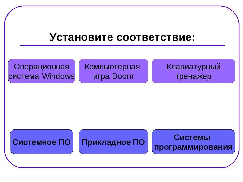 Установите соответствие: Системное ПО Системы программирования Прикладное ПО ...