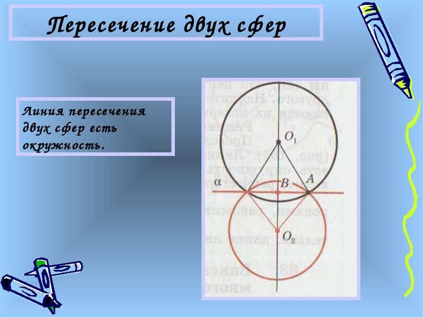 Пересечение двух сфер Линия пересечения двух сфер есть окружность.
