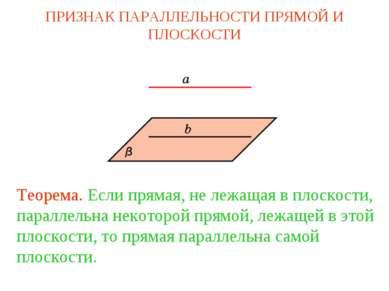 Теорема. Если прямая, не лежащая в плоскости, параллельна некоторой прямой, л...