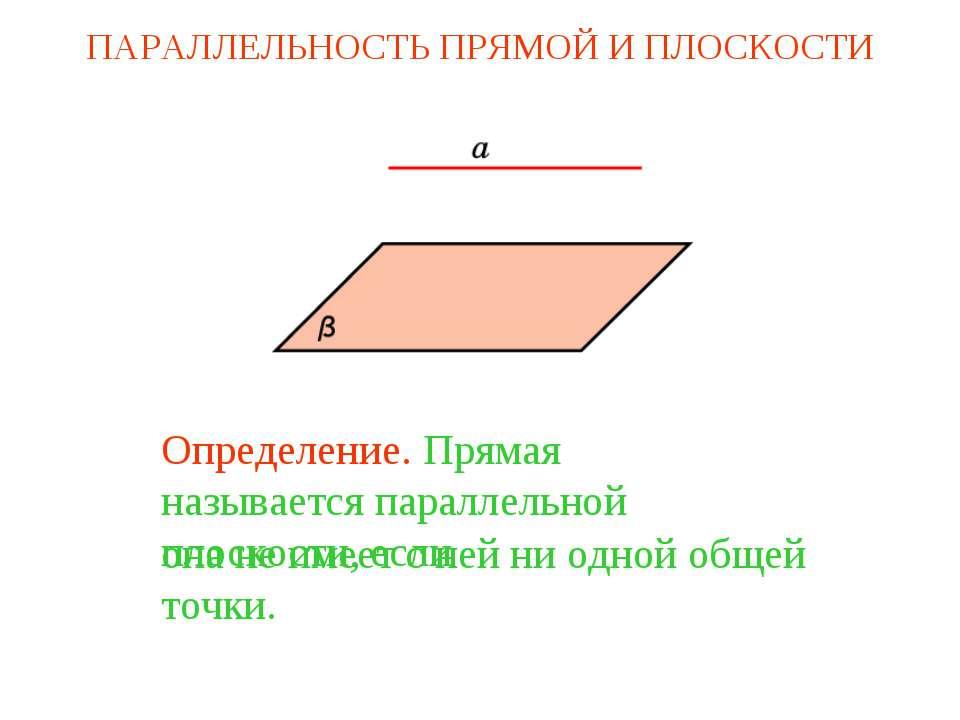 Определение. Прямая называется параллельной плоскости, если она не имеет с не...