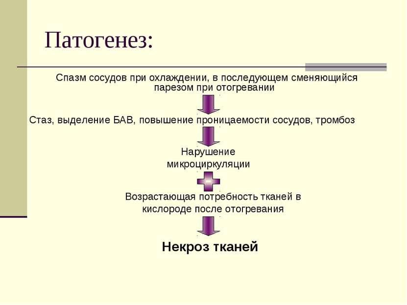 Патогенез: Спазм сосудов при охлаждении, в последующем сменяющийся парезом пр...