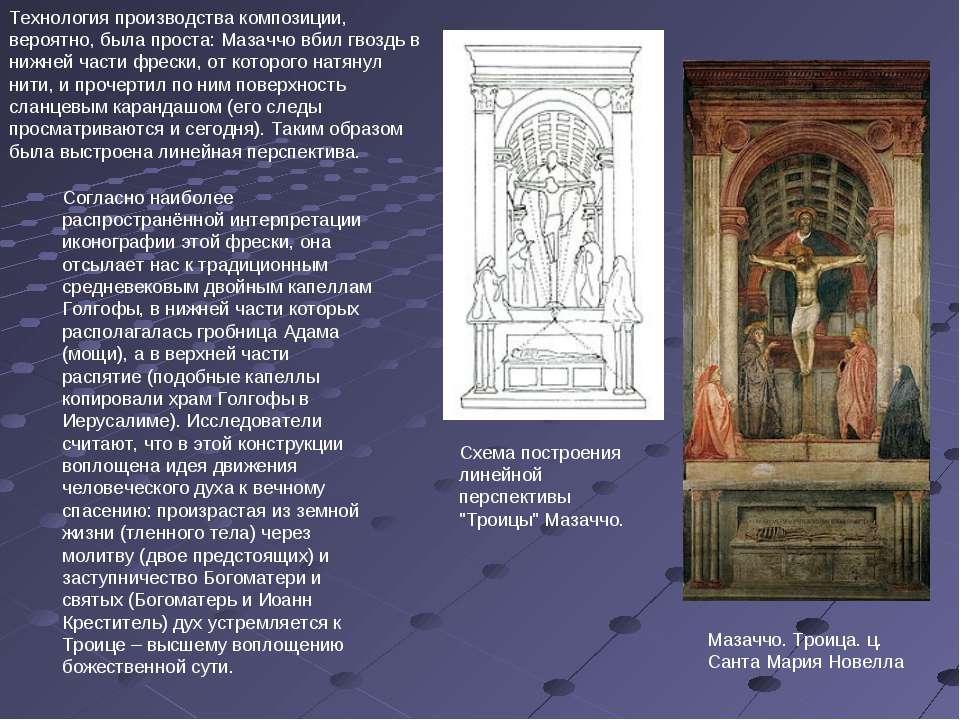 Мазаччо. Троица. ц. Санта Мария Новелла Схема построения линейной перспективы...